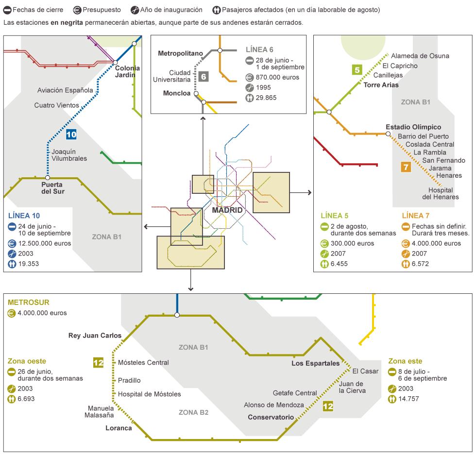 Cierre de estaciones de Metro, MetroSur y MetroEste durante el próximo verano. Foto de El País
